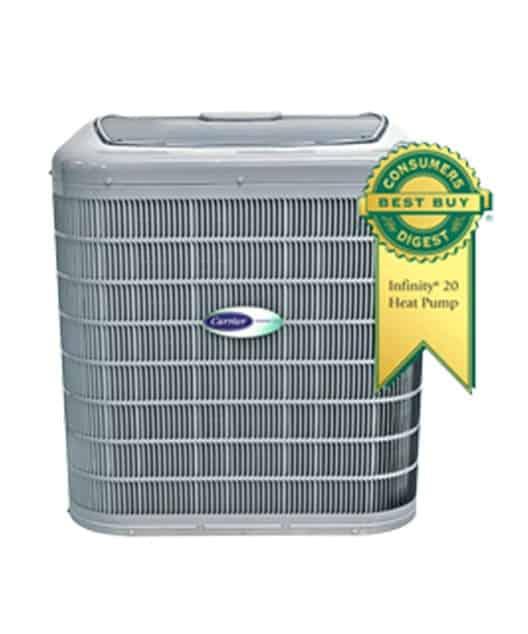 Air Conditioning Installation in Elgin Illinois